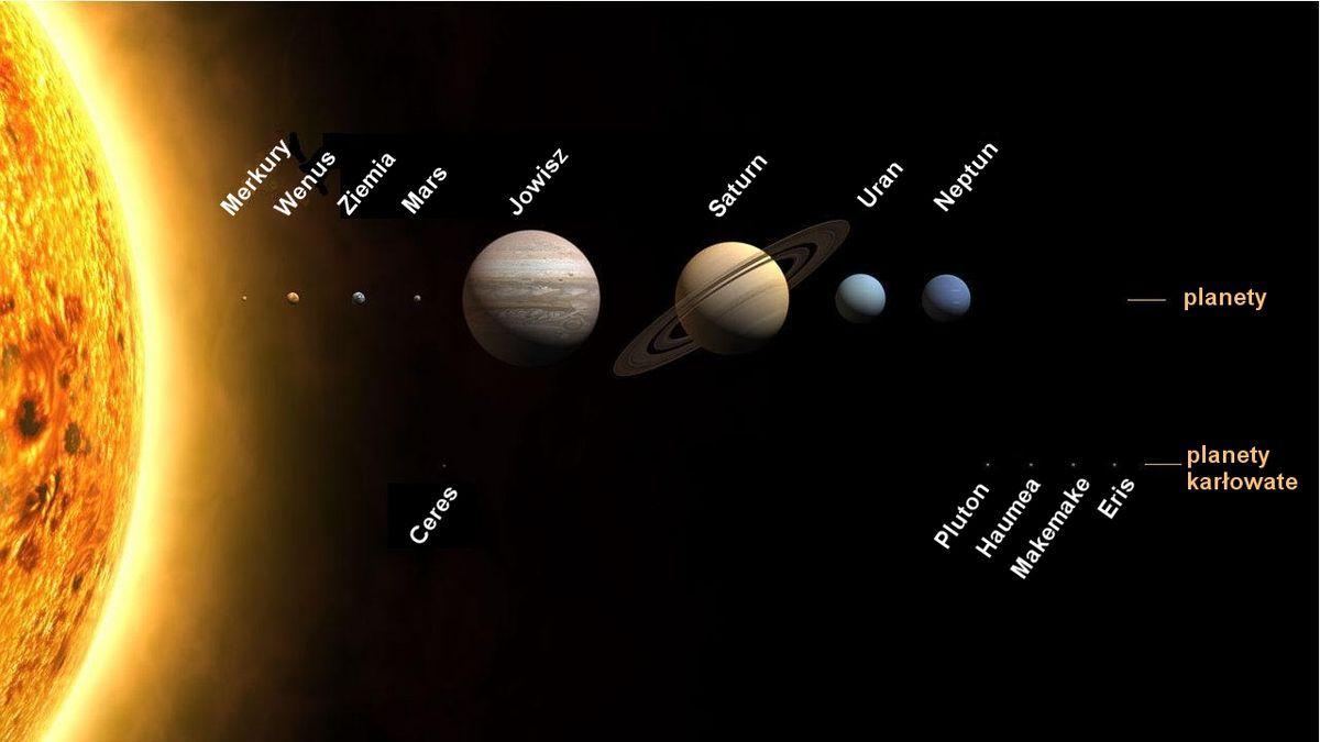 Planety układu słonecznego - charakterystyka